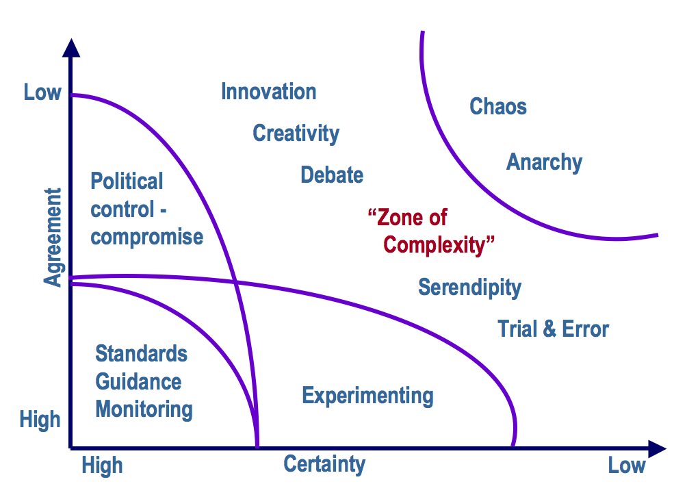 complex organizations a critical essay pdf Get this from a library complex organizations : a critical essay [charles perrow.